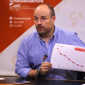 """Ruiz: """"Por mucho que el consejero diga que son los presupuestos del progreso, los datos dicen que estos presupuestos son los de la pobreza y el aumento de deuda"""""""